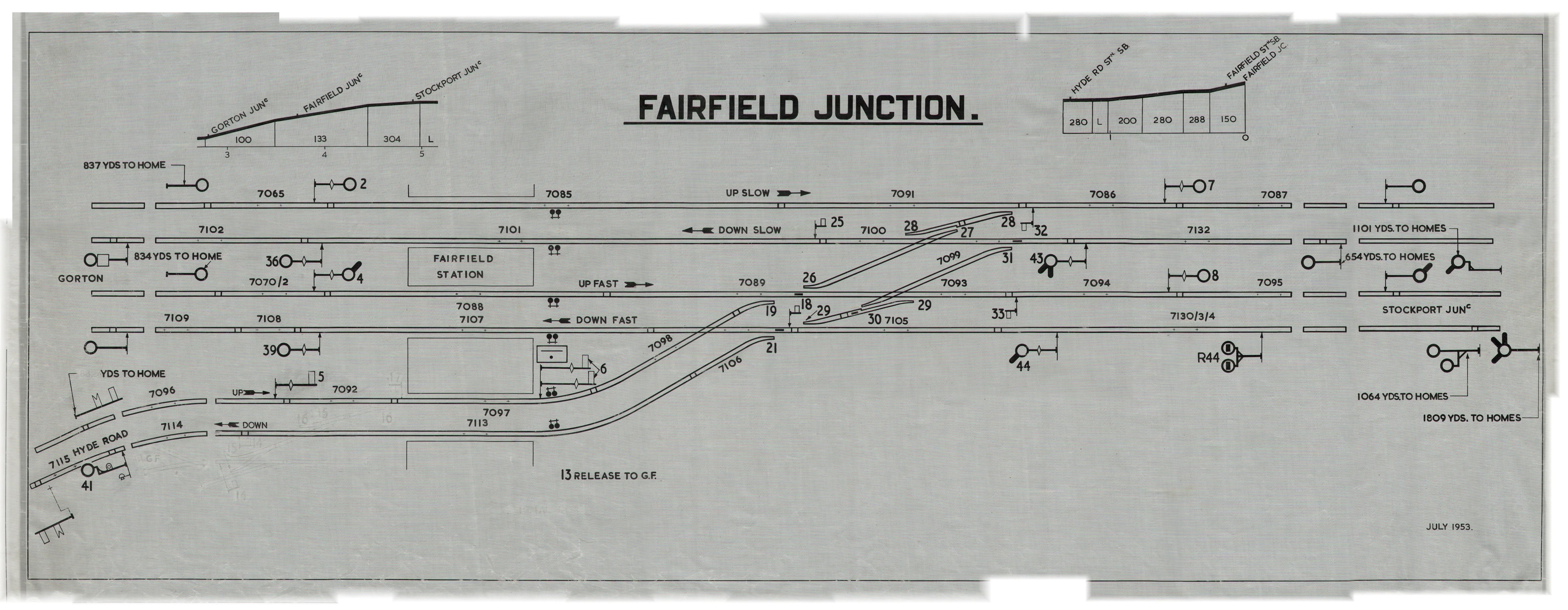 Signal Box Diagrams 67 Lincoln Wiring Fairfield Junction