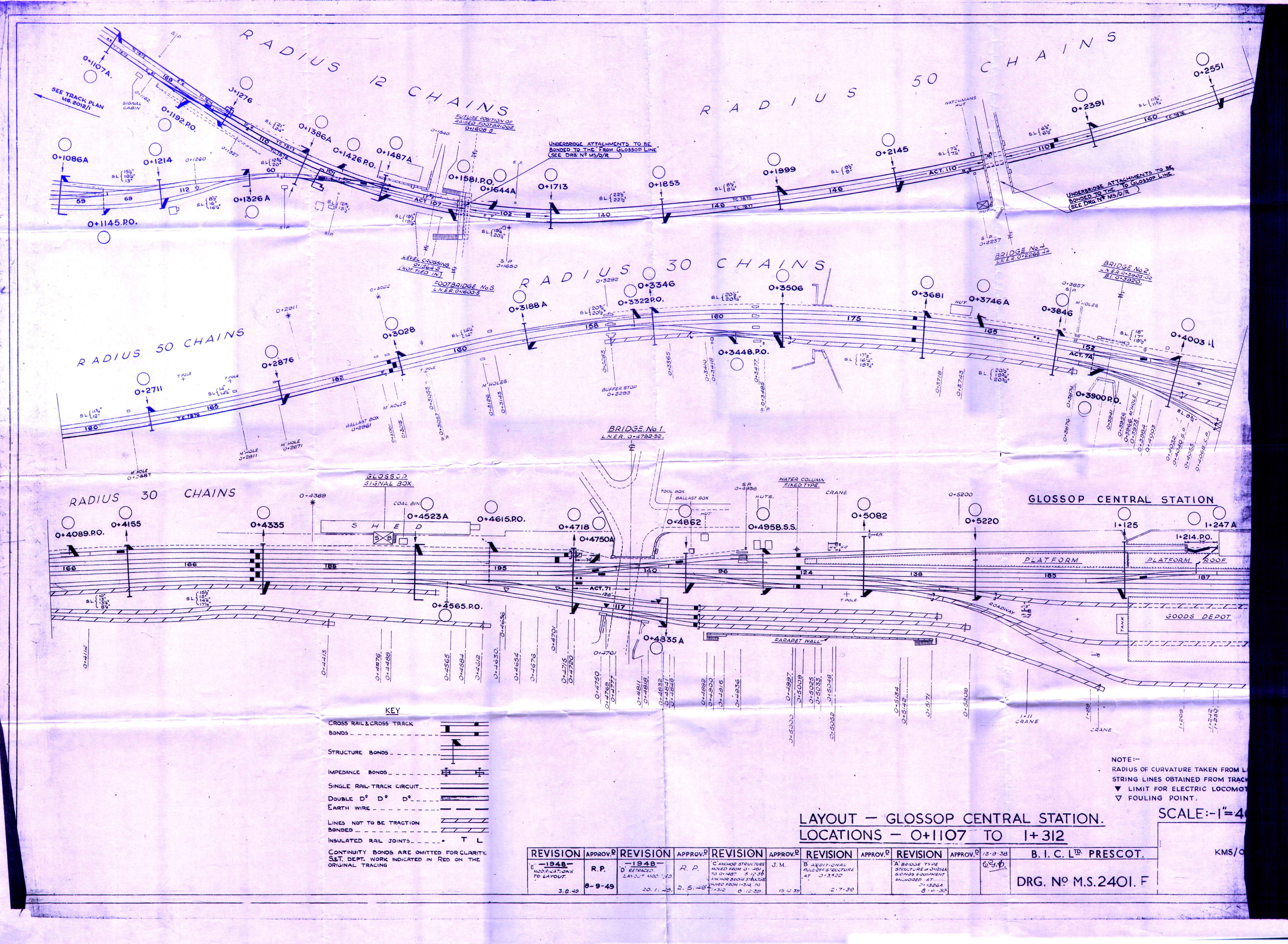 Signal Box Diagrams 1969 Lincoln Wiring Diagram Glossop Branch Electrification